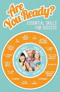 Essential Skills for Success Wheel, DeKalb County Community Foundation